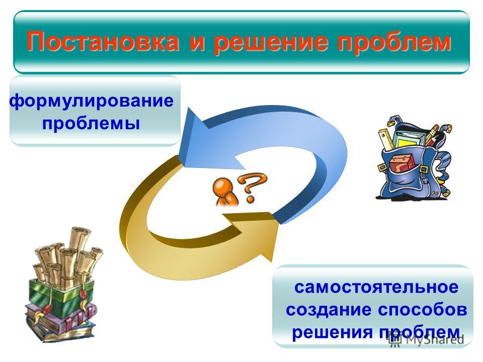 29 Постановка и решение проблем самостоятельное создание способов решения проблем формулирование проблемы