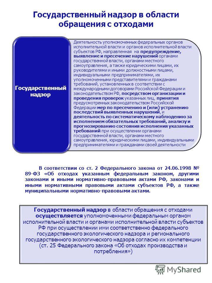 В соответствии со ст. 2 Федерального закона от 24.06.1998 89 ФЗ «Об отходах указанным федеральным законом, другими законами и иными нормативно-правовыми актами РФ, законами и иными нормативными правовыми актами субъектов РФ, а также муниципальными но