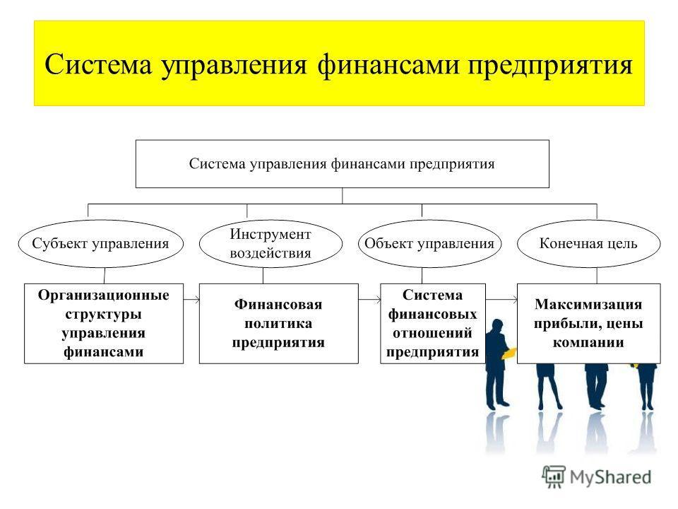Система управления финансами предприятия