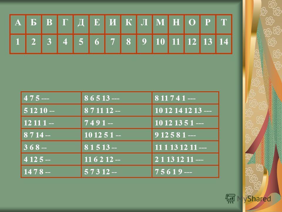 АБВГДЕИКЛМНОРТ 1234567891011121314 4 7 5 ---8 6 5 13 ---8 11 7 4 1 --- 5 12 10 --8 7 11 12 --10 12 14 12 13 --- 12 11 1 --7 4 9 1 --10 12 13 5 1 --- 8 7 14 --10 12 5 1 --9 12 5 8 1 --- 3 6 8 --8 1 5 13 --11 1 13 12 11 --- 4 12 5 --11 6 2 12 --2 1 13