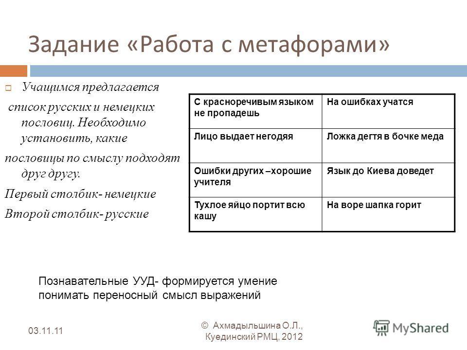 Задание « Работа с метафорами » Учащимся предлагается список русских и немецких пословиц. Необходимо установить, какие пословицы по смыслу подходят друг другу. Первый столбик- немецкие Второй столбик- русские С красноречивым языком не пропадешь На ош