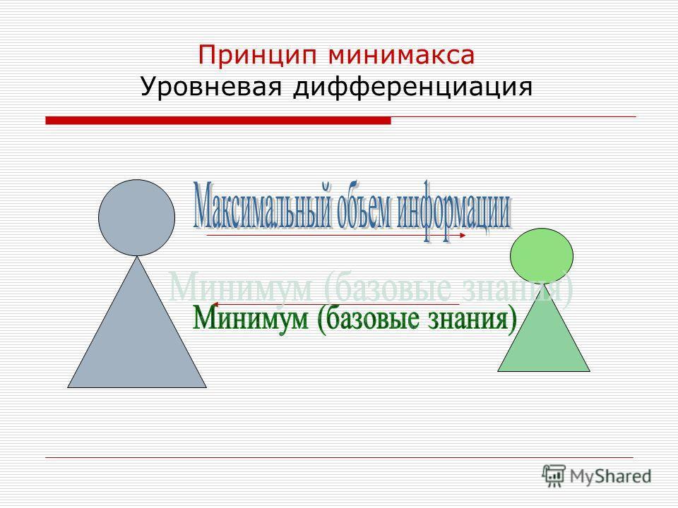 Принцип минимакса Уровневая дифференциация