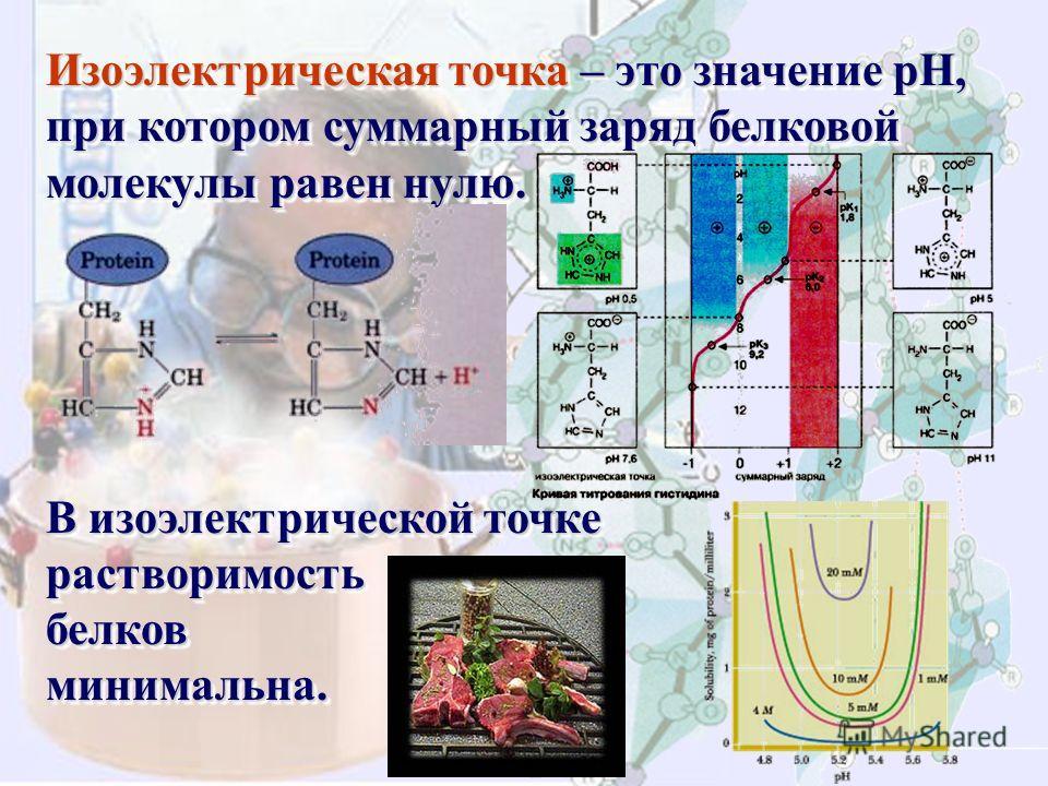 Изоэлектрическая точка – это значение рН, при котором суммарный заряд белковой молекулы равен нулю. В изоэлектрической точке растворимость белков минимальна. Изоэлектрическая точка – это значение рН, при котором суммарный заряд белковой молекулы раве