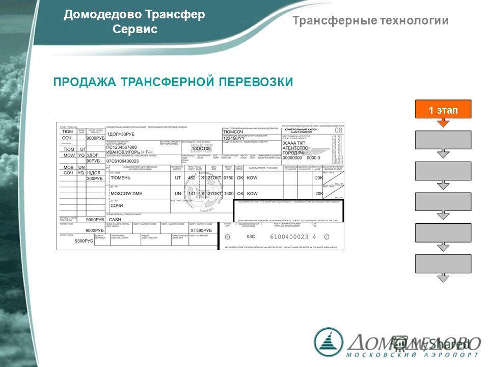 Трансферные технологии ПРОДАЖА ТРАНСФЕРНОЙ ПЕРЕВОЗКИ Домодедово Трансфер Сервис
