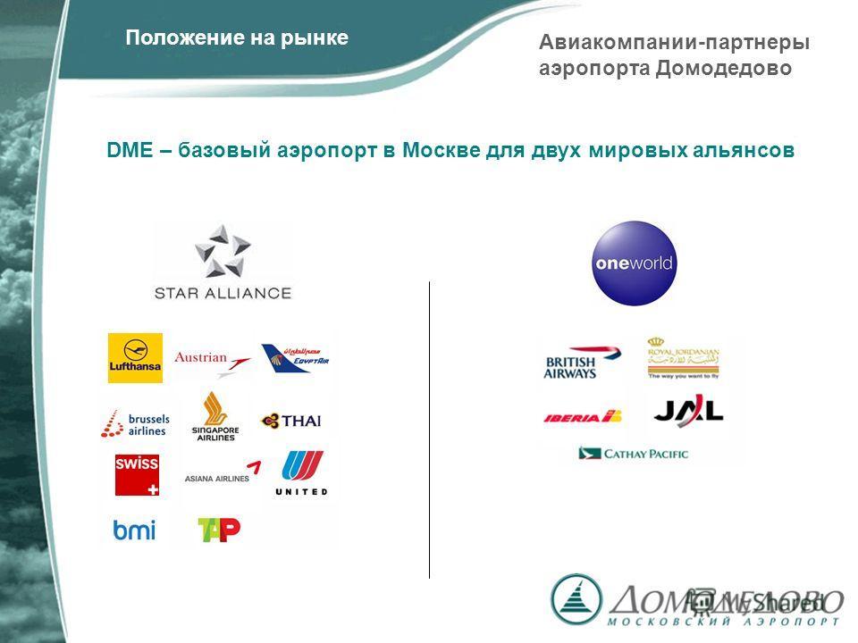 DME – базовый аэропорт в Москве для двух мировых альянсов Авиакомпании-партнеры аэропорта Домодедово Положение на рынке