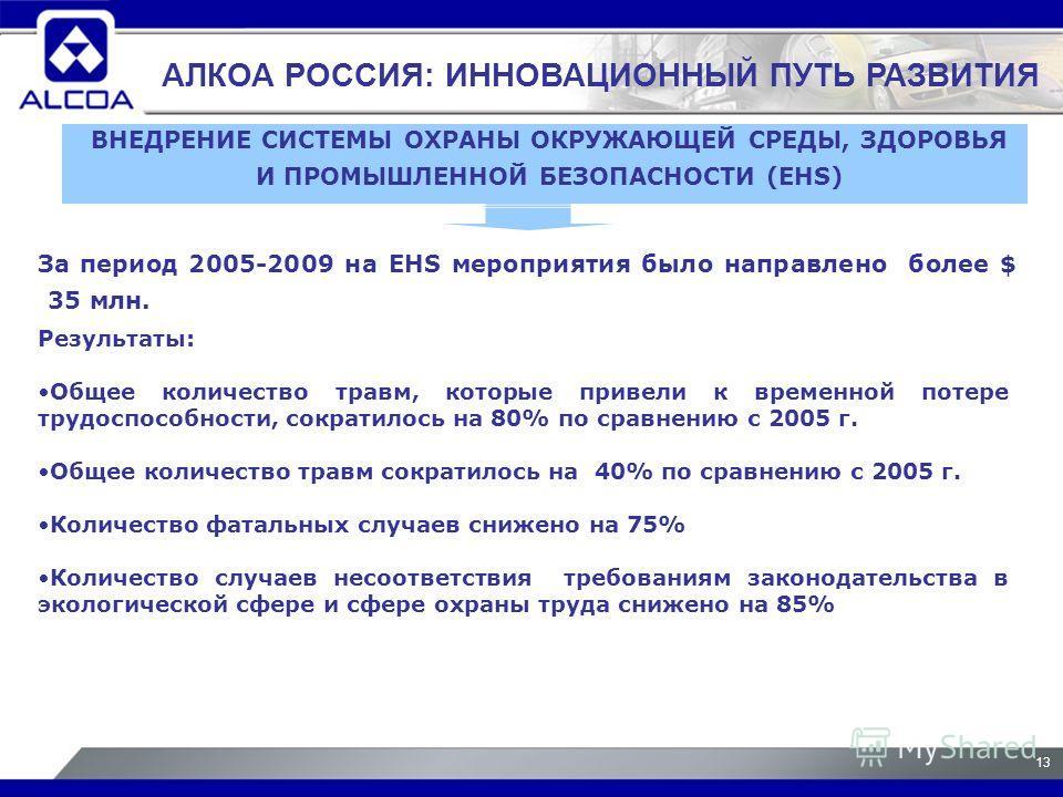 13 За период 2005-2009 на EHS мероприятия было направлено более $ 35 млн. АЛКОА РОССИЯ: ИННОВАЦИОННЫЙ ПУТЬ РАЗВИТИЯ ВНЕДРЕНИЕ СИСТЕМЫ ОХРАНЫ ОКРУЖАЮЩЕЙ СРЕДЫ, ЗДОРОВЬЯ И ПРОМЫШЛЕННОЙ БЕЗОПАСНОСТИ (EHS) Результаты: Общее количество травм, которые прив