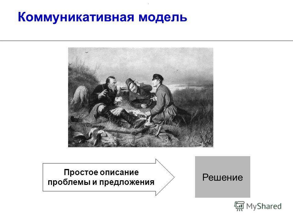 Коммуникативная модель Простое описание проблемы и предложения Решение