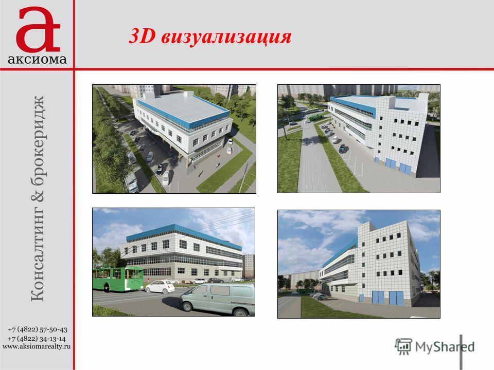 3D визуализация