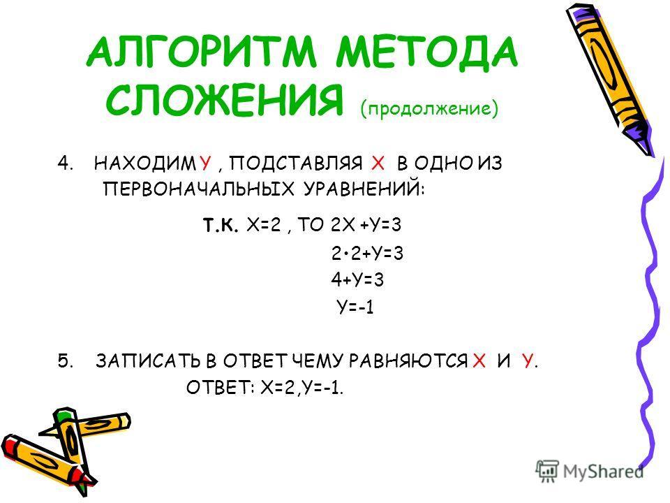 АЛГОРИТМ МЕТОДА СЛОЖЕНИЯ (продолжение) 4. НАХОДИМ Y, ПОДСТАВЛЯЯ X В ОДНО ИЗ ПЕРВОНАЧАЛЬНЫХ УРАВНЕНИЙ: т.к. X=2, ТО 2X +Y=3 22+Y=3 4+Y=3 Y=-1 5. ЗАПИСАТЬ В ОТВЕТ ЧЕМУ РАВНЯЮТСЯ X И Y. ОТВЕТ: X=2,Y=-1.