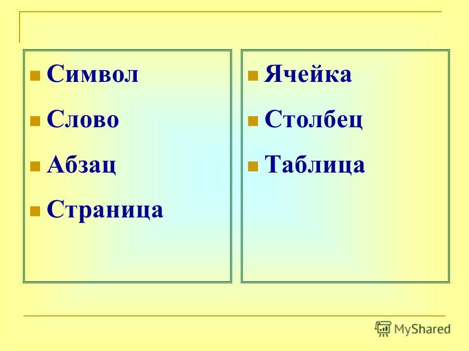 Символ Слово Абзац Страница Ячейка Столбец Таблица