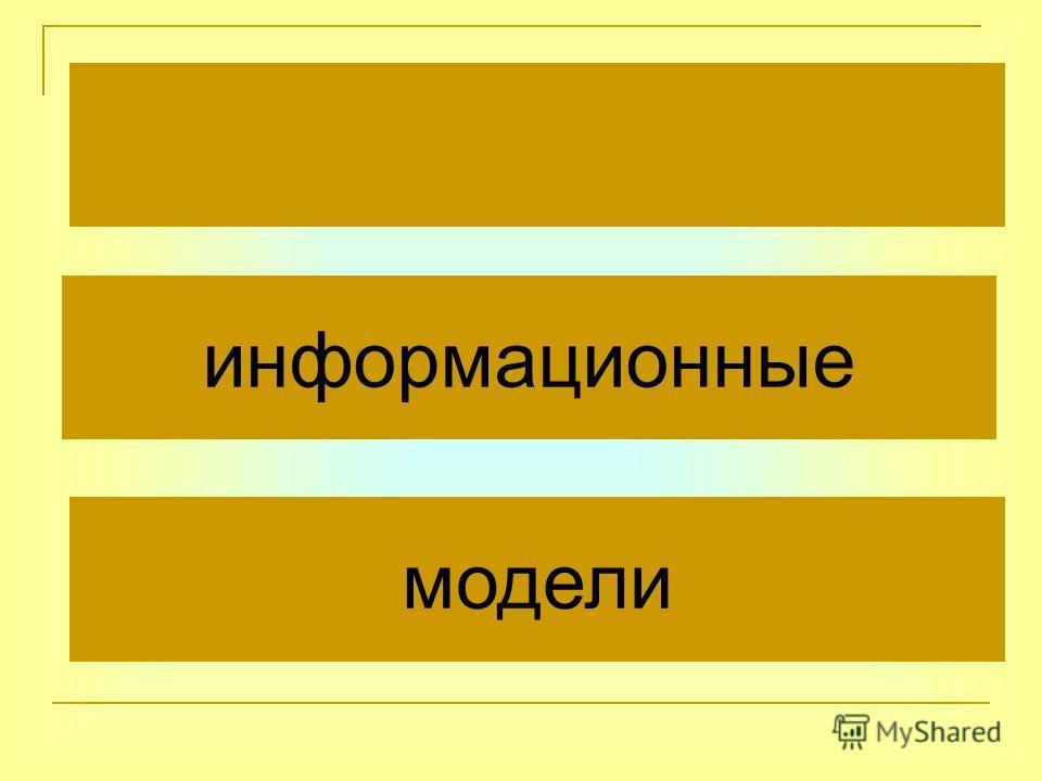 Описание объекта-оригинала на языках кодирования информации Объекты, которые используются в качестве «заместителя», представителя «оригинала» с определенной целью. модели информационные