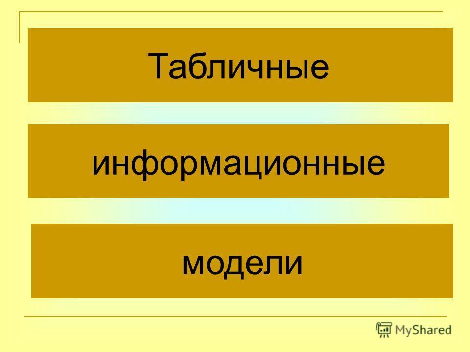 Описание объекта-оригинала на языках кодирования информации Объекты, которые используются в качестве «заместителя», представителя «оригинала» с определенной целью. модели информационные Табличные