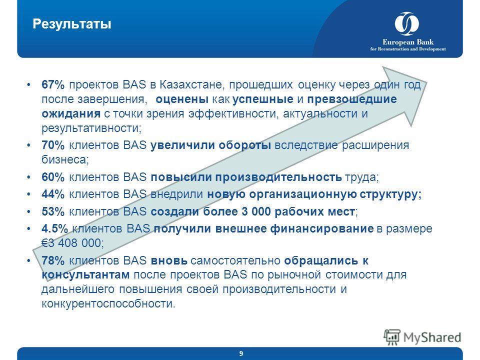 9 Результаты 67% проектов BAS в Казахстане, прошедших оценку через один год после завершения, оценены как успешные и превзошедшие ожидания с точки зрения эффективности, актуальности и результативности; 70% клиентов BAS увеличили обороты вследствие ра