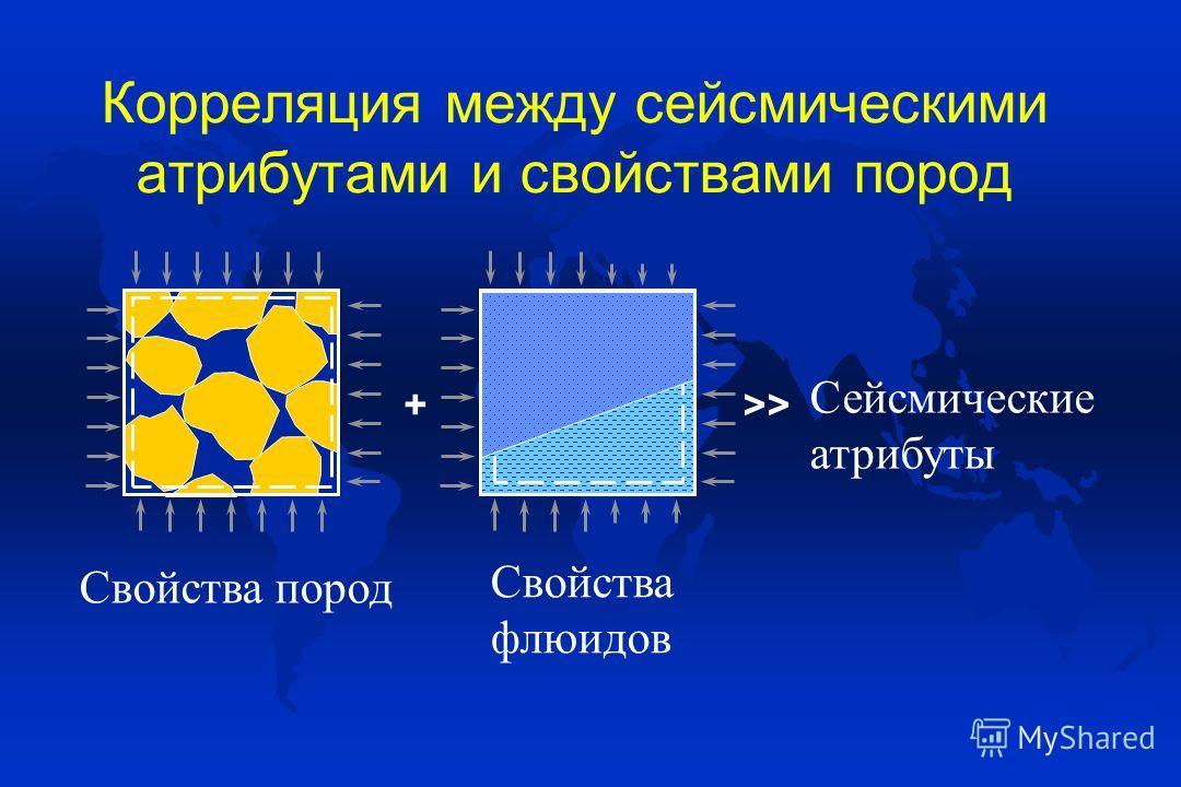 Корреляция между сейсмическими атрибутами и свойствами пород + >> Свойства пород Свойства флюидов Сейсмические атрибуты