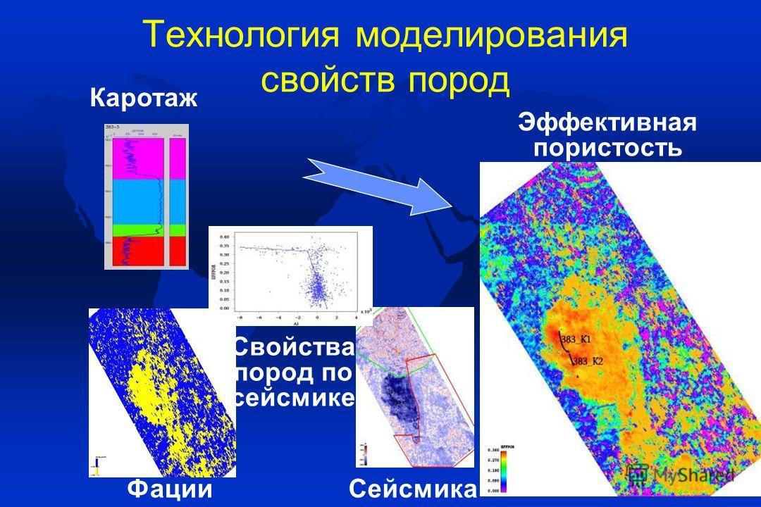 Технология моделирования свойств пород Каротаж ФацииСейсмика Свойства пород по сейсмике Эффективная пористость