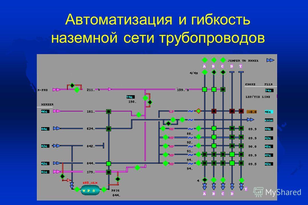 Автоматизация и гибкость наземной сети трубопроводов