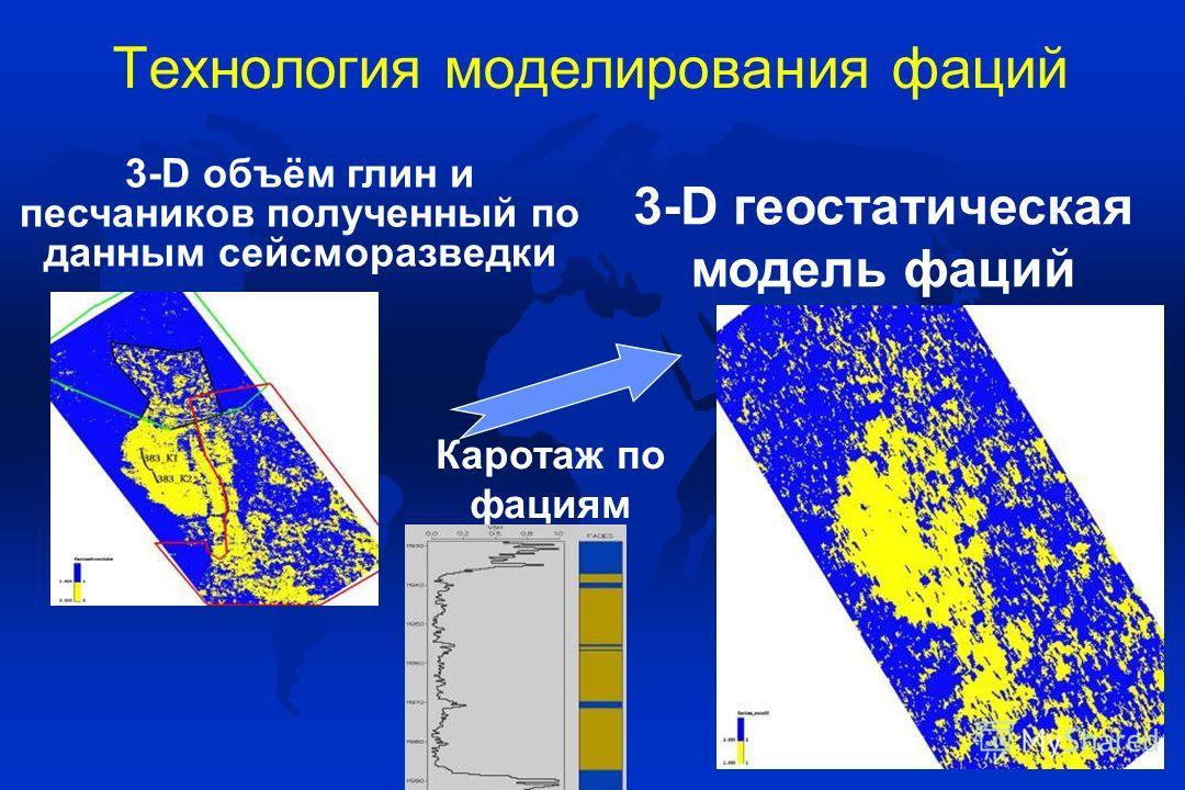 Технология моделирования фаций Каротаж по фациям 3-D геостатическая модель фаций 3-D объём глин и песчаников полученный по данным сейсморазведки