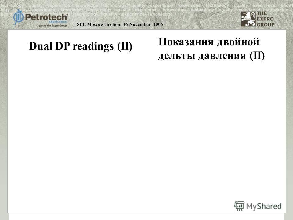 SPE Moscow Section, 16 November 2006 Dual DP readings (II) Показания двойной дельты давления (II)