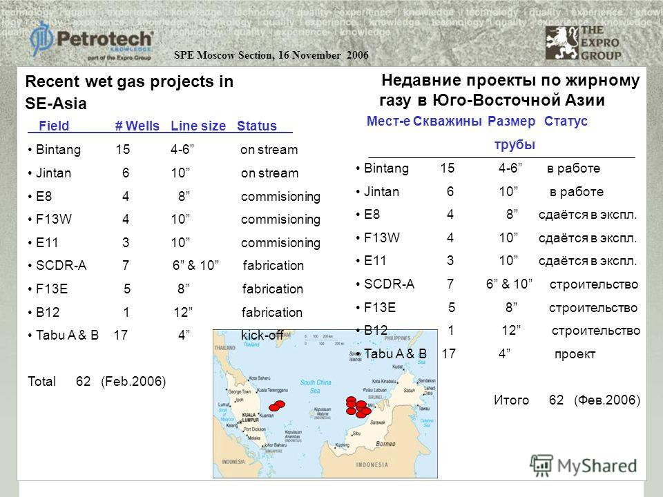 SPE Moscow Section, 16 November 2006 Recent wet gas projects in SE-Asia Field # Wells Line size Status Bintang 15 4-6 on stream Jintan 6 10 on stream E8 4 8 commisioning F13W 4 10 commisioning E11 3 10 commisioning SCDR-A 7 6 & 10 fabrication F13E 5