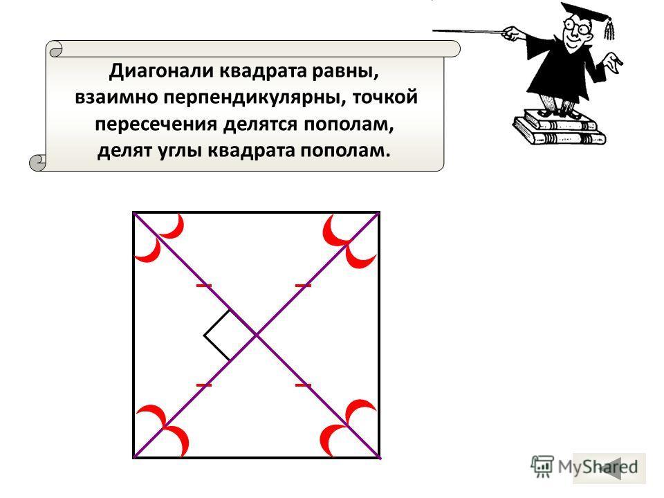 Диагонали квадрата равны, взаимно перпендикулярны, точкой пересечения делятся пополам, делят углы квадрата пополам.