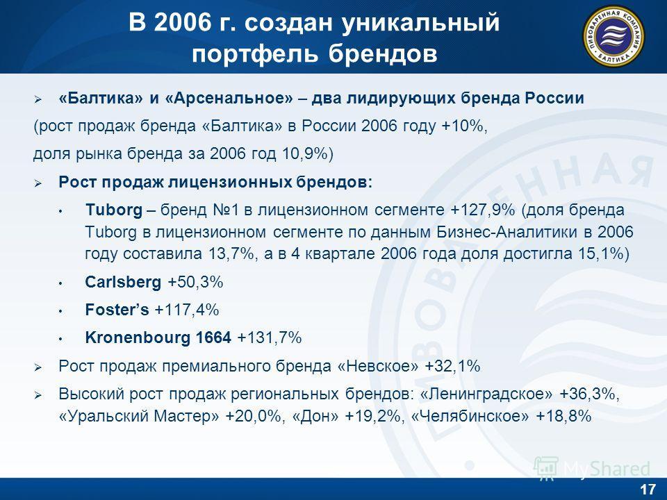 17 В 2006 г. создан уникальный портфель брендов «Балтика» и «Арсенальное» – два лидирующих бренда России (рост продаж бренда «Балтика» в России 2006 году +10%, доля рынка бренда за 2006 год 10,9%) Рост продаж лицензионных брендов: Tuborg – бренд 1 в