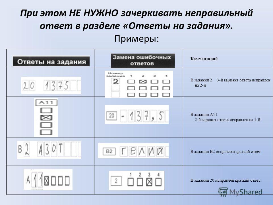 При этом НЕ НУЖНО зачеркивать неправильный ответ в разделе «Ответы на задания». Примеры: Комментарий В задании 2 3-й вариант ответа исправлен на 2-й В задании А11 2-й вариант ответа исправлен на 1-й В задании B2 исправлен краткий ответ В задании 20 и