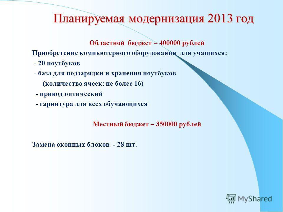 Планируемая модернизация 2013 год Областной бюджет – 400000 рублей Приобретение компьютерного оборудования для учащихся: - 20 ноутбуков - база для подзарядки и хранения ноутбуков (количество ячеек: не более 16) - привод оптический - гарнитура для все