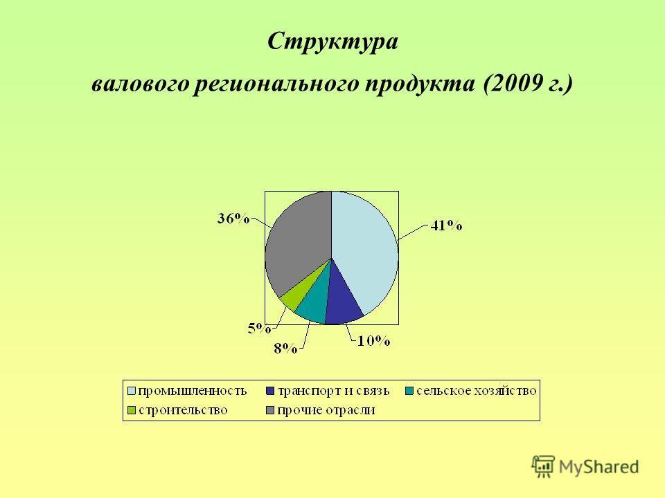 Структура валового регионального продукта (2009 г.)