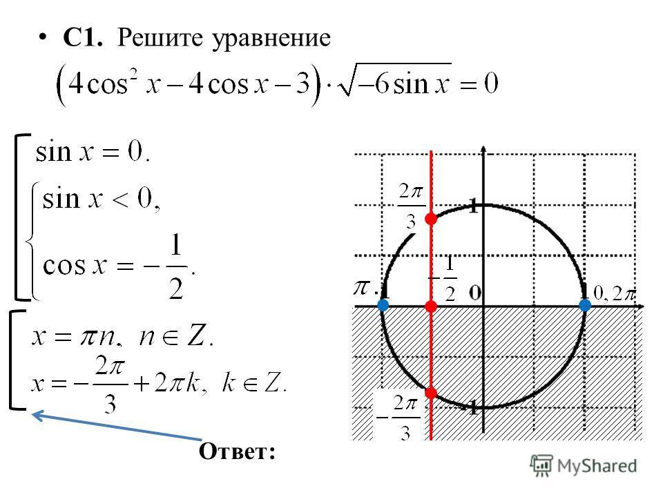 С1. Решите уравнение Ответ: