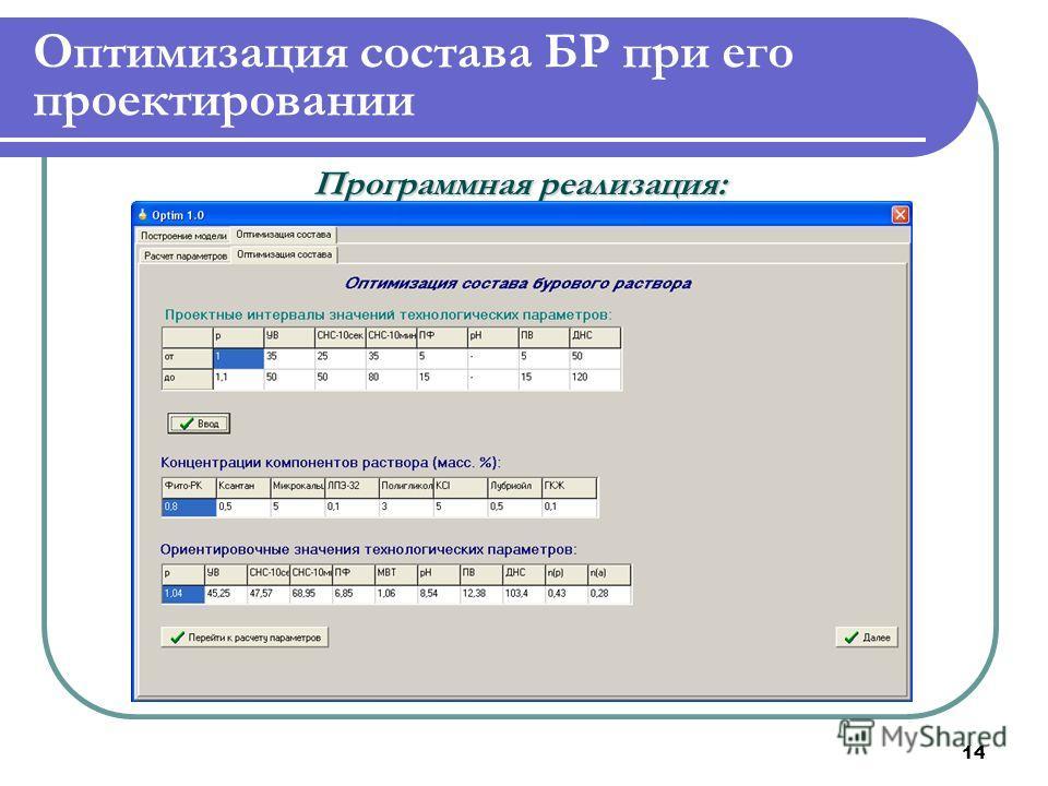 14 Оптимизация состава БР при его проектировании Программная реализация:
