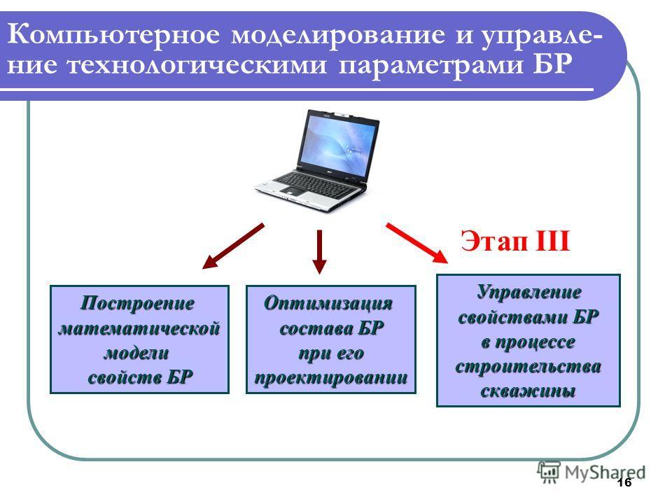 16 Компьютерное моделирование и управле- ние технологическими параметрами БР Построениематематическоймодели свойств БР Оптимизация состава БР при его проектировании Управление свойствами БР в процессе строительстваскважины Этап III