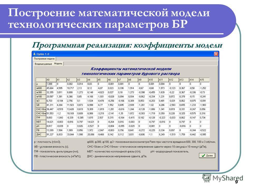9 Построение математической модели технологических параметров БР Программная реализация: коэффициенты модели