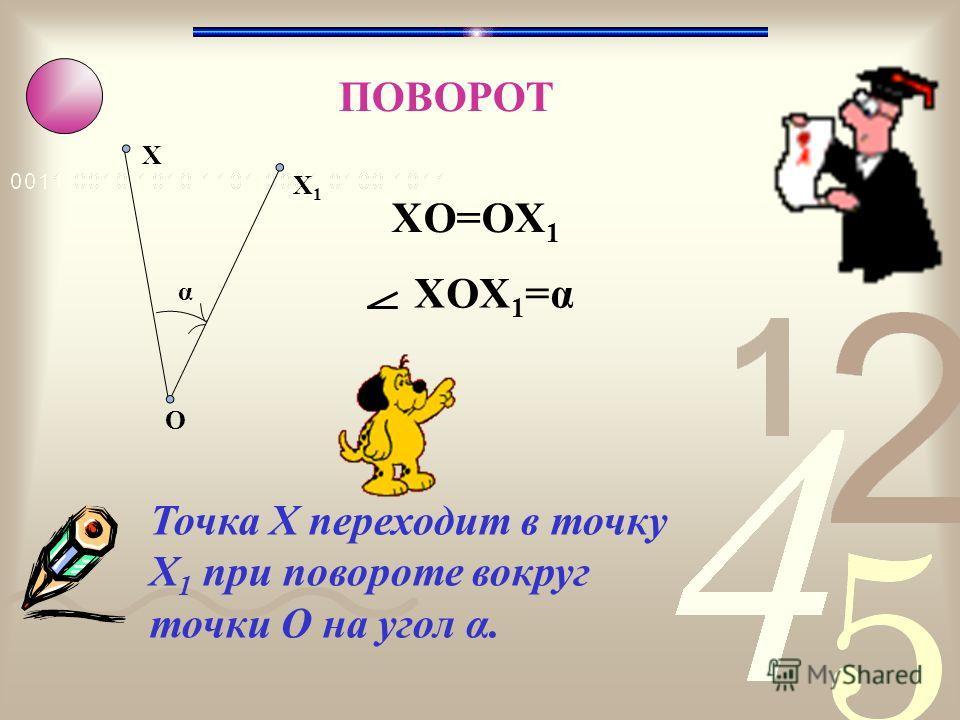 ПОВОРОТ X X1X1 О α XO=OX 1 XOX 1 =α Точка X переходит в точку X 1 при повороте вокруг точки О на угол α.