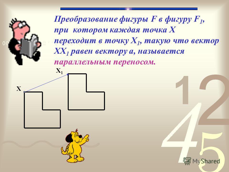 Преобразование фигуры F в фигуру F 1, при котором каждая точка X переходит в точку X 1, такую что вектор XX 1 равен вектору а, называется параллельным переносом. X1X1 X