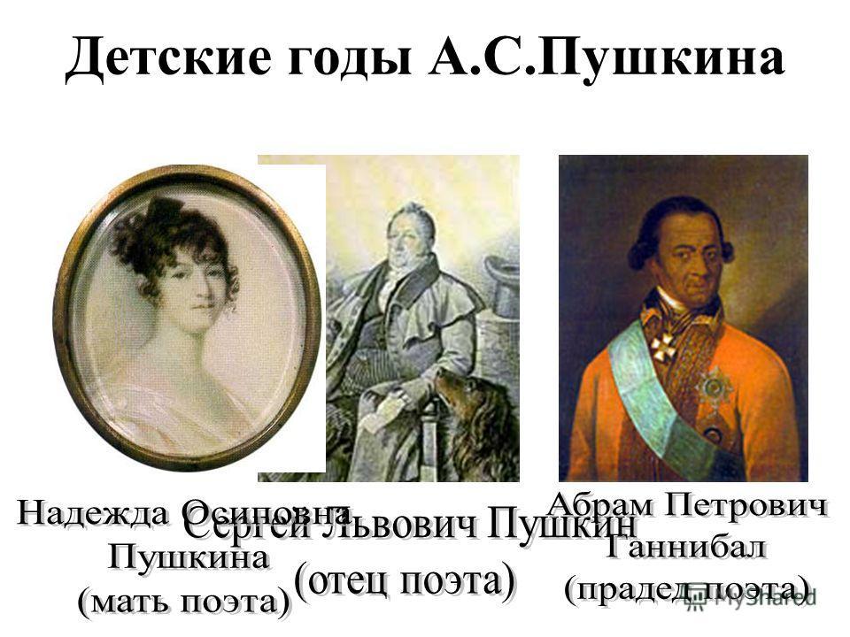 Детские годы А.С.Пушкина