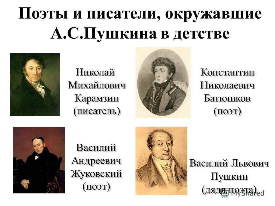 Поэты и писатели, окружавшие А.С.Пушкина в детстве