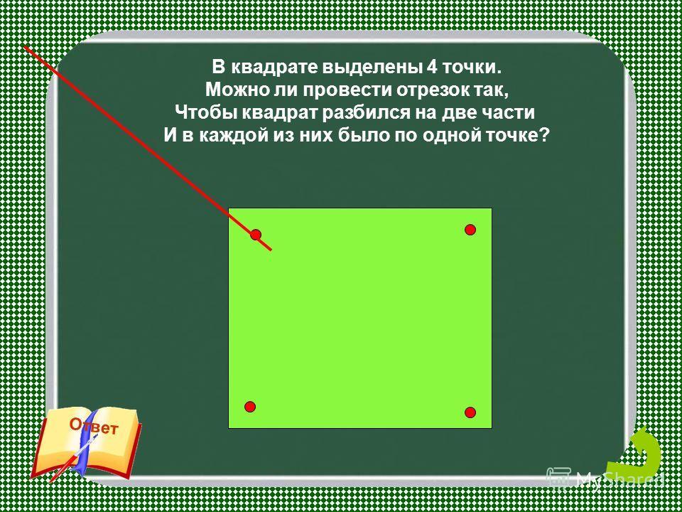 В квадрате выделены 4 точки. Можно ли провести отрезок так, Чтобы квадрат разбился на две части И в каждой из них было по одной точке? Ответ