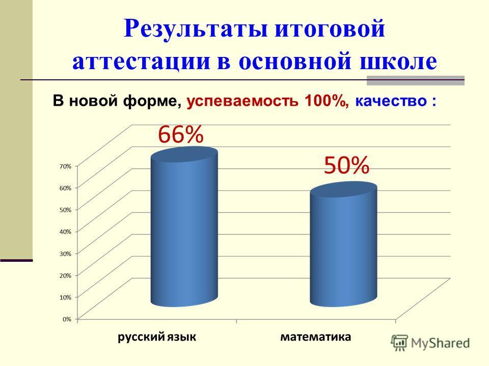 Результаты итоговой аттестации в основной школе В новой форме, успеваемость 100%, качество :