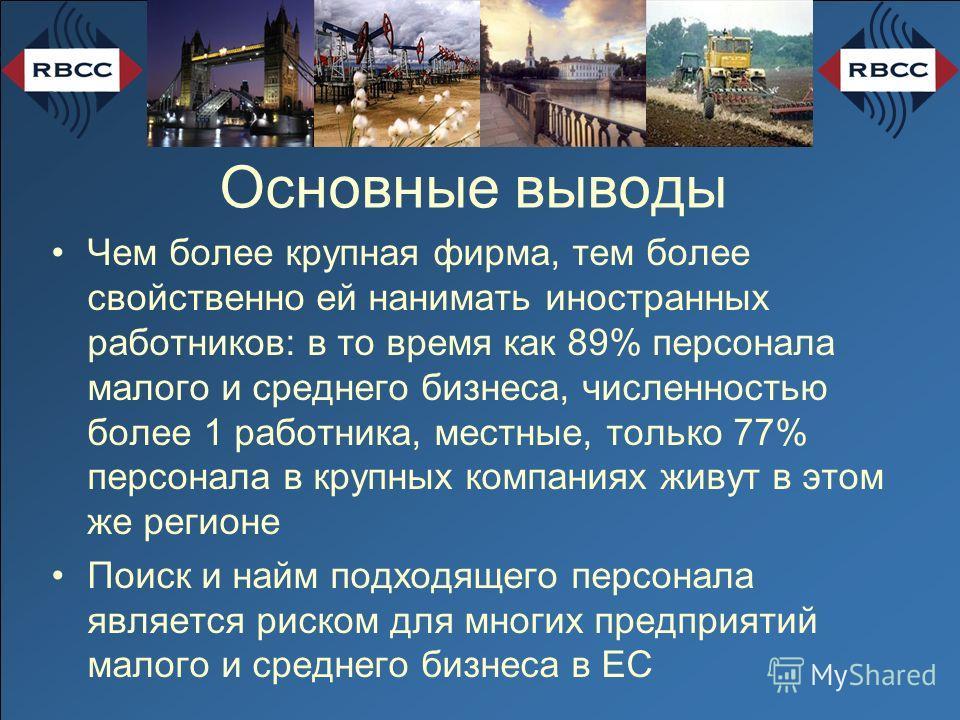Основные выводы Чем более крупная фирма, тем более свойственно ей нанимать иностранных работников: в то время как 89% персонала малого и среднего бизнеса, численностью более 1 работника, местные, только 77% персонала в крупных компаниях живут в этом