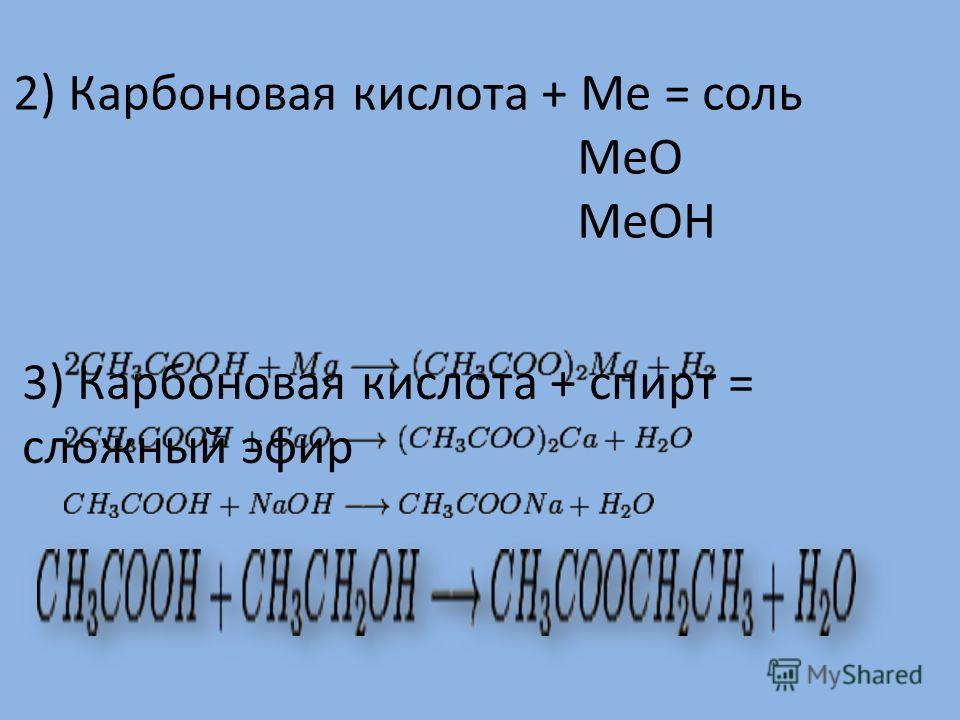 2) Карбоновая кислота + Ме = соль MeO MeOH 3) Карбоновая кислота + спирт = сложный эфир