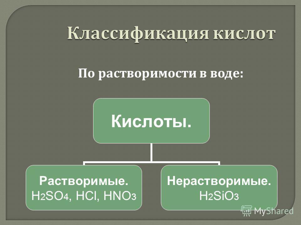 Кислоты. Растворимые. H2SO4, НСl, HNO3 Нерастворимые. H2SiO3 По растворимости в воде :