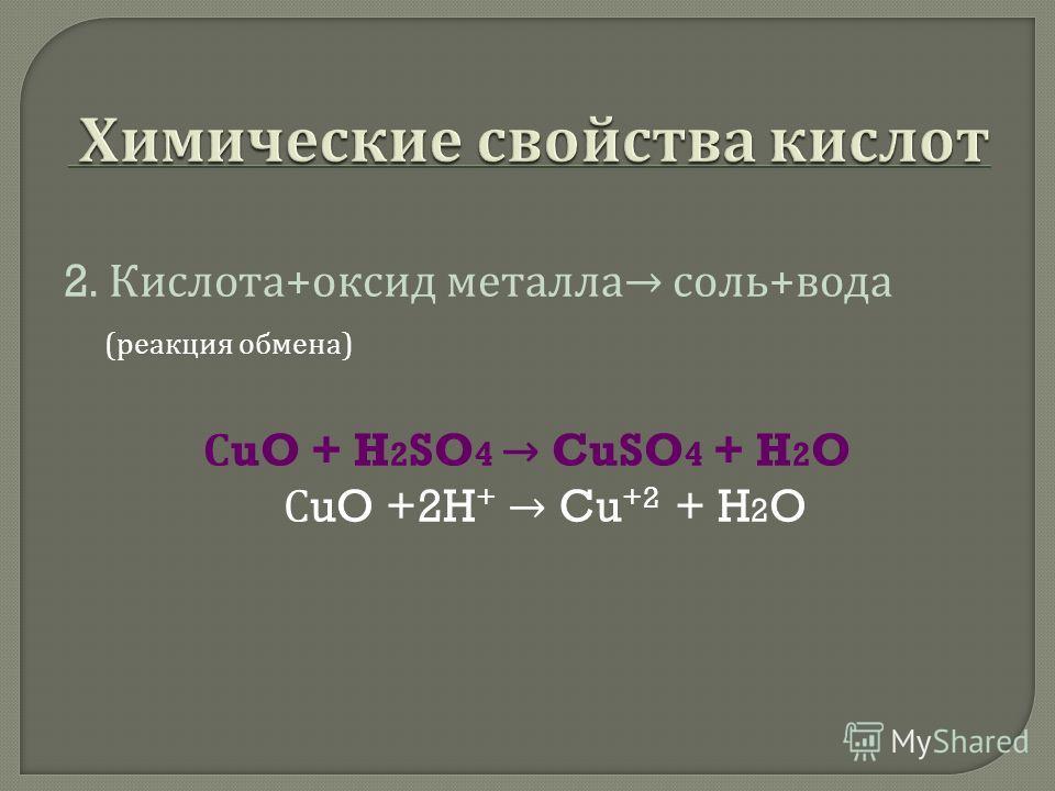 2. К ислота + оксид м еталла с оль + вода ( реакция о бмена ) С uO + H 2 SO 4 CuSO 4 + H 2 O С uO +2H + Cu +2 + H 2 O