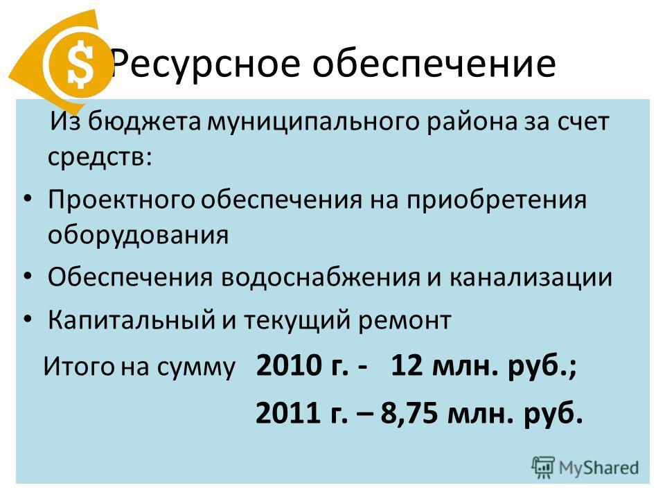 Ресурсное обеспечение Из бюджета муниципального района за счет средств: Проектного обеспечения на приобретения оборудования Обеспечения водоснабжения и канализации Капитальный и текущий ремонт Итого на сумму 2010 г. - 12 млн. руб.; 2011 г. – 8,75 млн