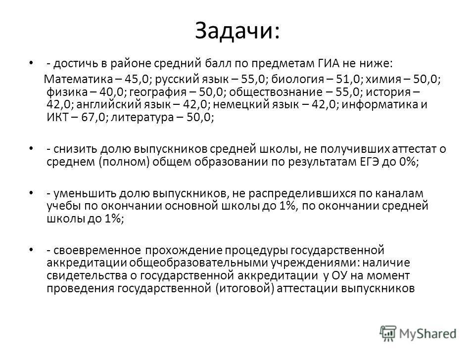 Задачи: - достичь в районе средний балл по предметам ГИА не ниже: Математика – 45,0; русский язык – 55,0; биология – 51,0; химия – 50,0; физика – 40,0; география – 50,0; обществознание – 55,0; история – 42,0; английский язык – 42,0; немецкий язык – 4