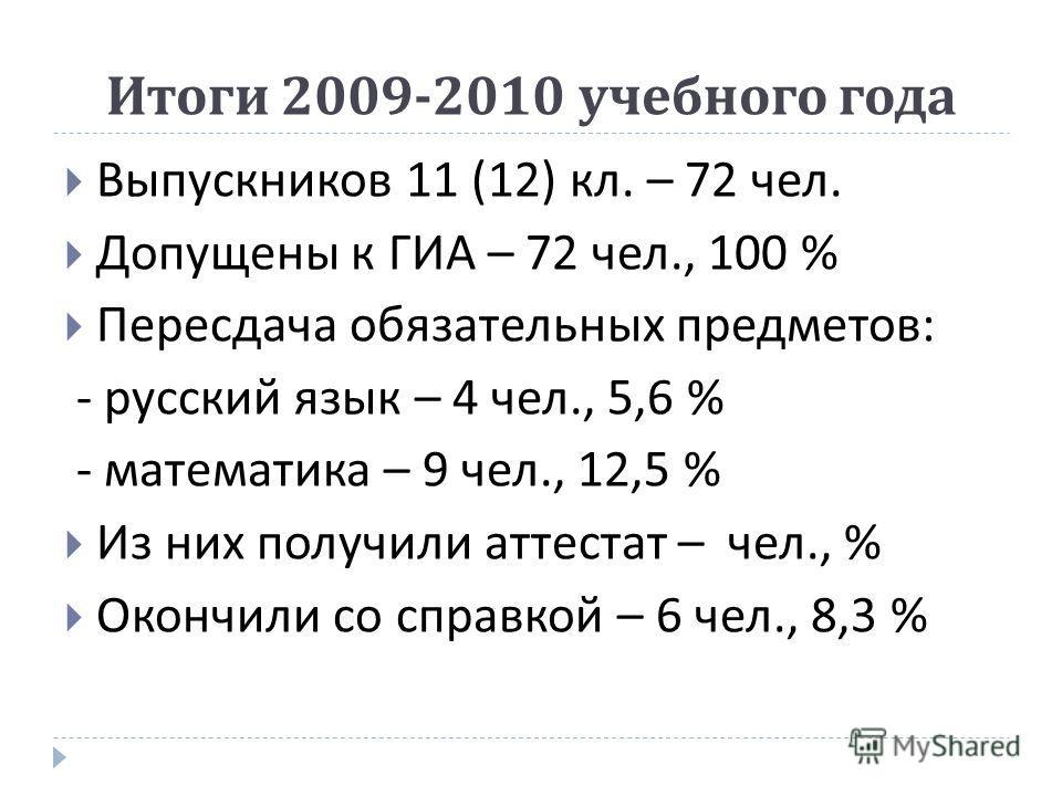Итоги 2009-2010 учебного года Выпускников 11 (12) кл. – 72 чел. Допущены к ГИА – 72 чел., 100 % Пересдача обязательных предметов : - русский язык – 4 чел., 5,6 % - математика – 9 чел., 12,5 % Из них получили аттестат – чел., % Окончили со справкой –