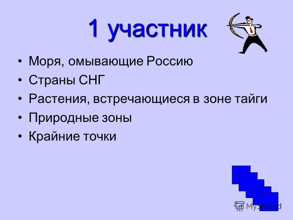 1 участник Моря, омывающие Россию Страны СНГ Растения, встречающиеся в зоне тайги Природные зоны Крайние точки