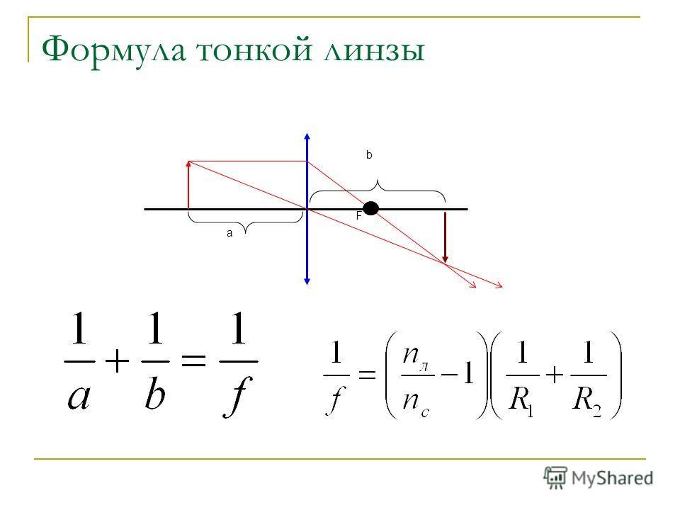 Формула тонкой линзы F a b