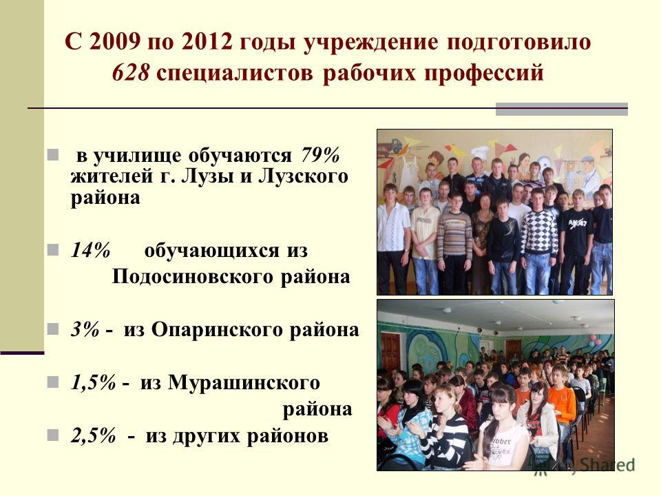 С 2009 по 2012 годы учреждение подготовило 628 специалистов рабочих профессий в училище обучаются 79% жителей г. Лузы и Лузского района 14% обучающихся из Подосиновского района 3% - из Опаринского района 1,5% - из Мурашинского района 2,5% - из других