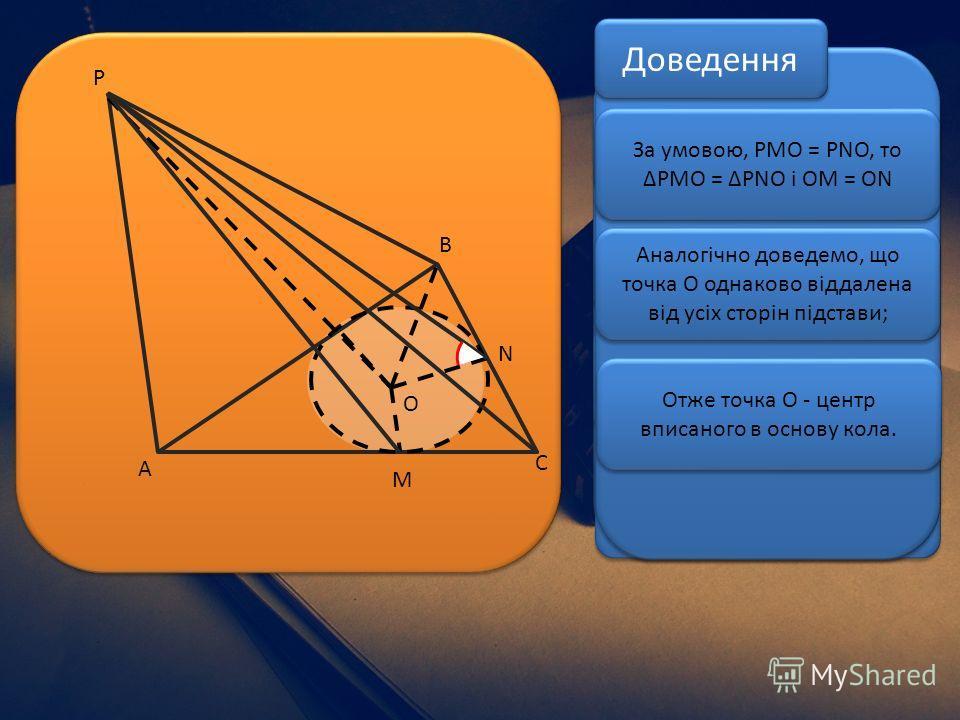 Нехай PO - висота піраміди. P O M N A C B Проведемо перпендикуляри ON і OM з точки O на сторони основи. PMO і PNO - лінійні кути двогранних кутів при ребрах AC і BC основи піраміди. За умовою, PMO = PNO, то ΔPMO = ΔPNO і OM = ON Доведення За умовою,