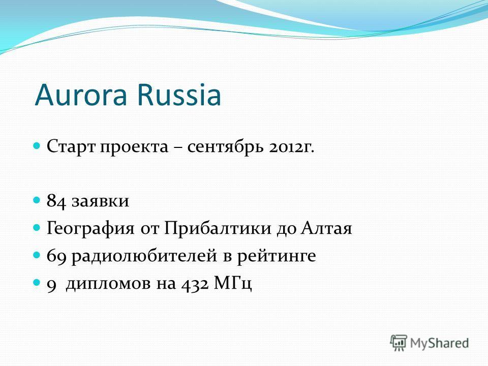 Aurora Russia Старт проекта – сентябрь 2012г. 84 заявки География от Прибалтики до Алтая 69 радиолюбителей в рейтинге 9 дипломов на 432 МГц